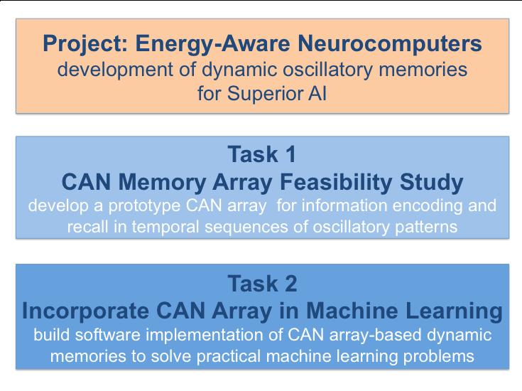 DARPA: Superior AI :